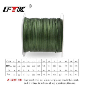 Multifilament Fishing Line for Saltwater