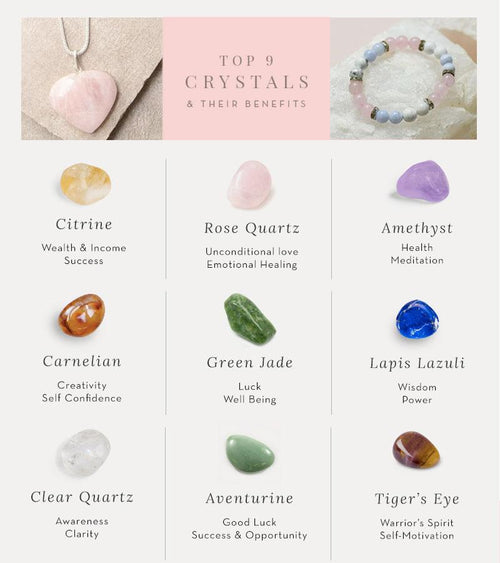 Rose Quartz Crystal Healing Mala (Stone of Love)