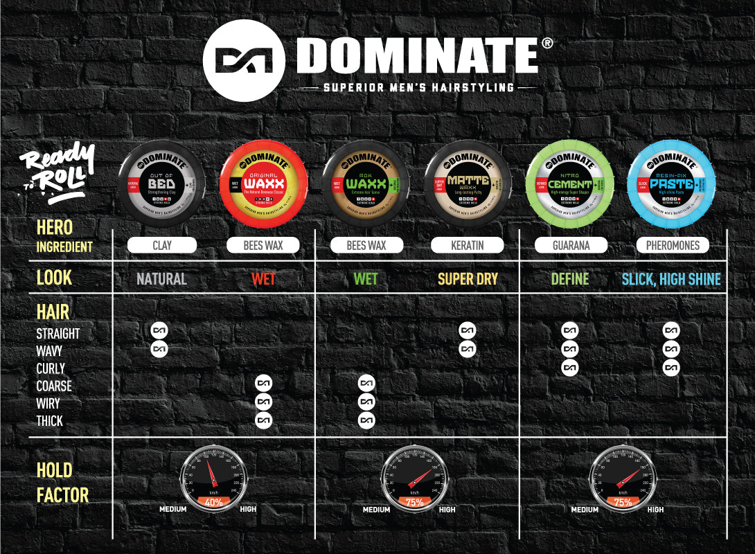 Dominate How To Choose
