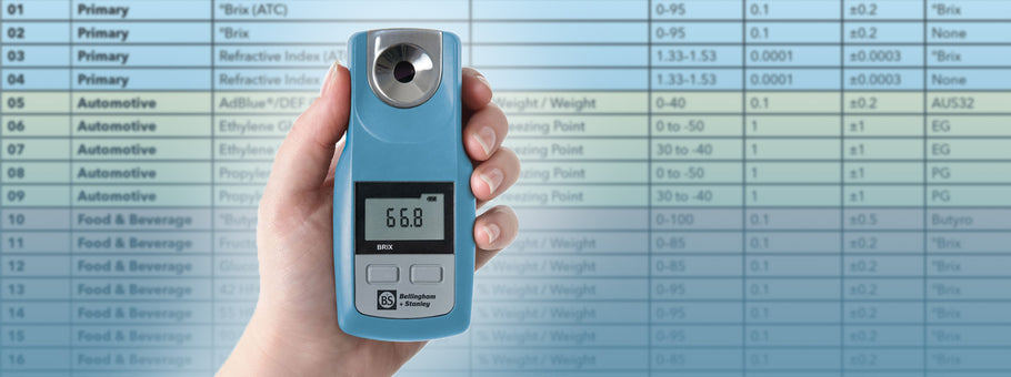 50 Refractometer scales in the palm of your hand