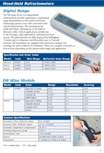 DR handheld refractometer - pack of 5