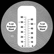 Eclipse Glycol % refractometer scale