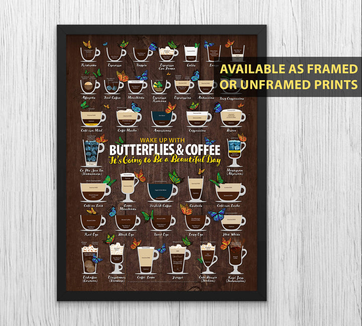 Coffee Types Chart, Butterfly Lover Framed or Posters