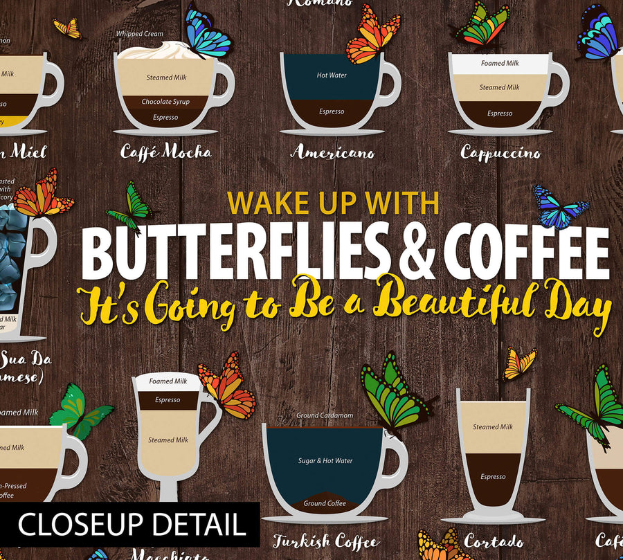 Coffee Types Chart - Butterfly Lover Decor
