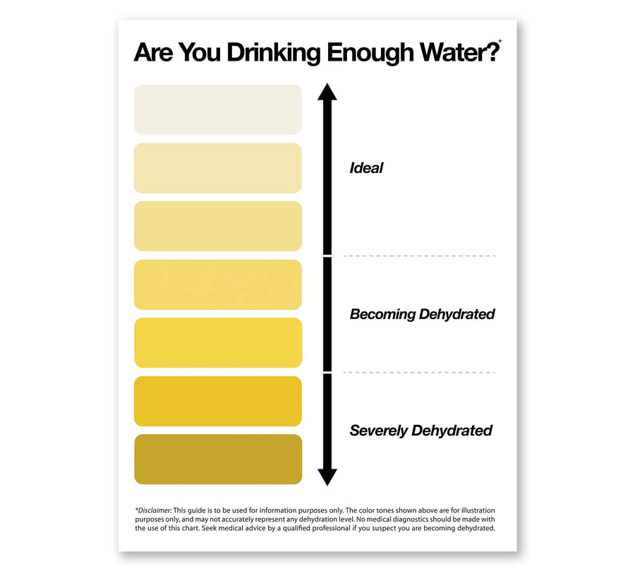 pee chart poster design