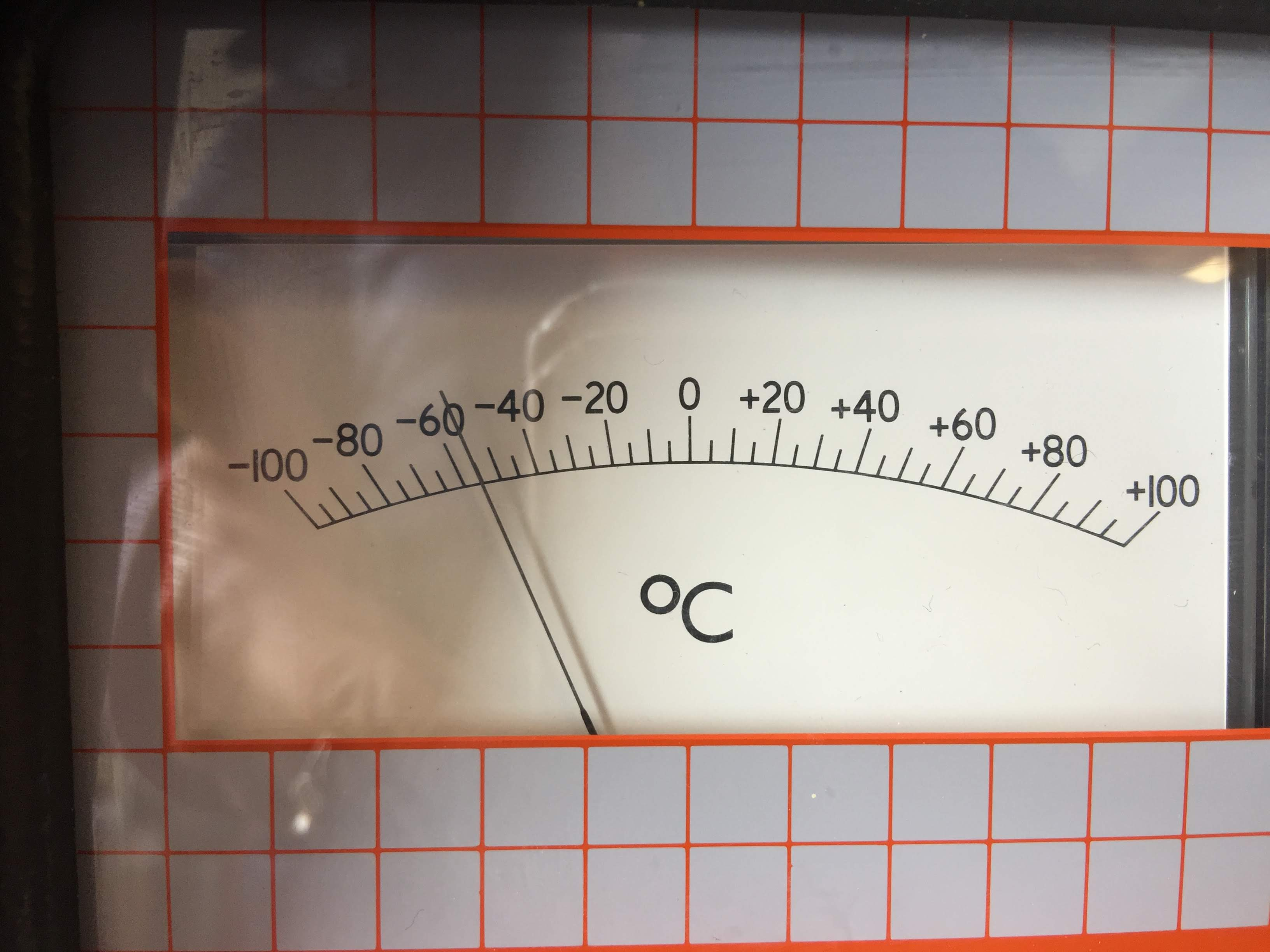 Temperature Display, °C