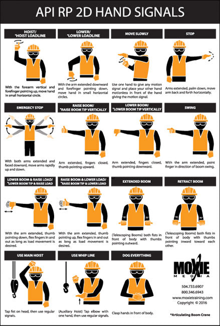 Crane Hand Signals 7 X 10 5 Reference Chart