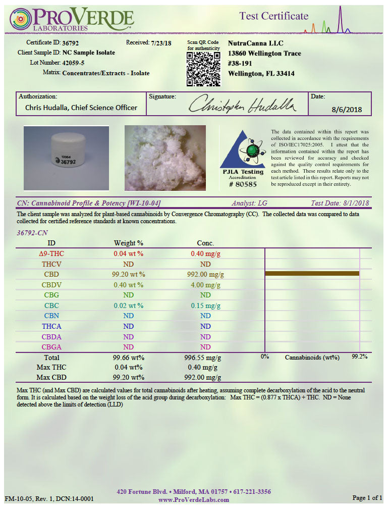 Isolate lab results
