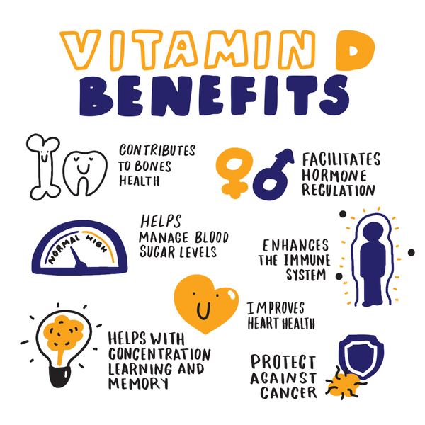 Vitamin D3 benefits