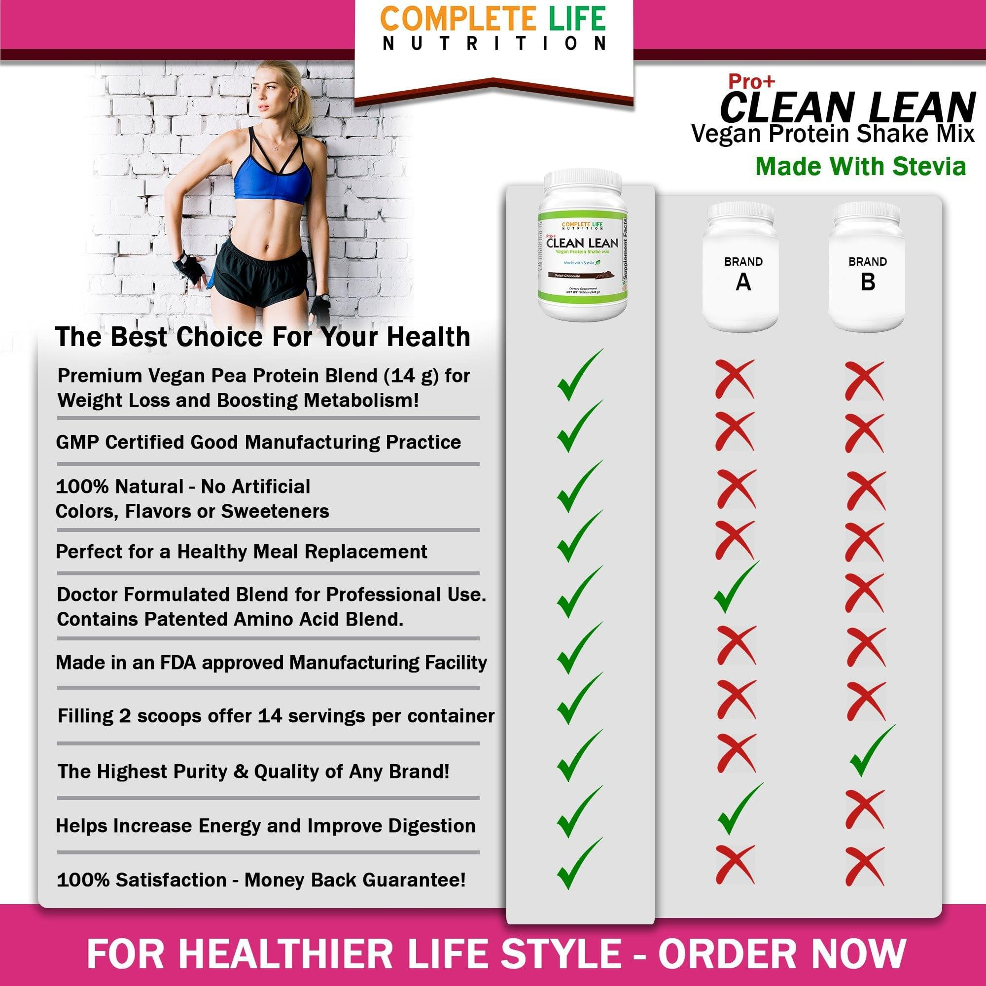 Clean Lean Shake - Creamy French Vanilla - Paleo Meal Protein Powder - Complete Life Nutrition - High Quality Doctor Formulated Vitamins and Supplements