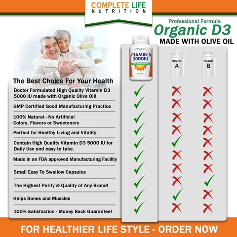 Image of Supplements - Organic Vitamin D3 5000 IU Supplement - High Absorption