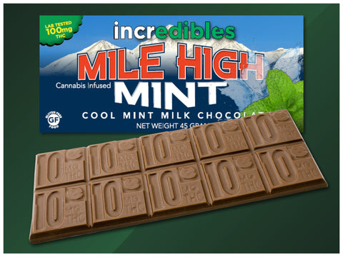 Incredibles - Mile High Mint