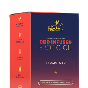 CBD Sensation intensifying lube-Privy Peach