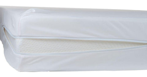 Bed Bug & Waterproof Mattress Encasement/Protector