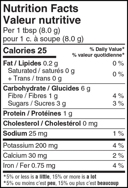 Detox Blend's nutrition Facts
