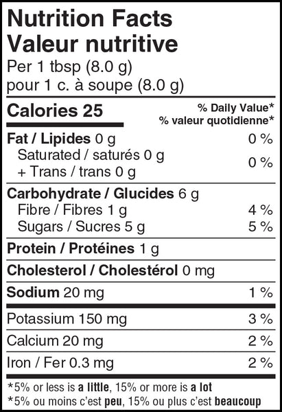 Energize Blend's nutrition Facts