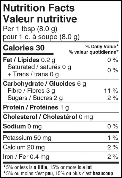Immune Boost Blend's nutrition Facts