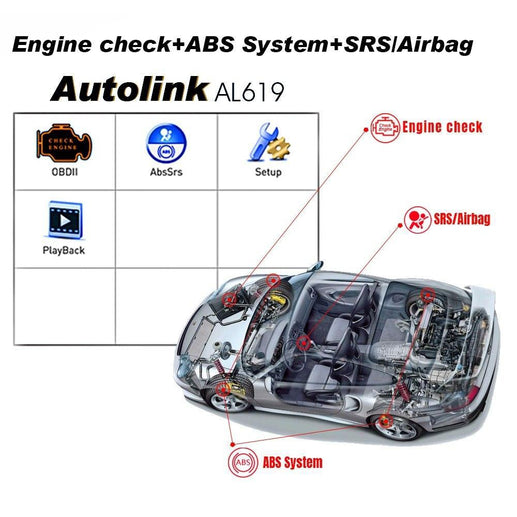 Car Diagnostic Tool ABS/SRS-OBD2-Online GMall-English-Online GMall