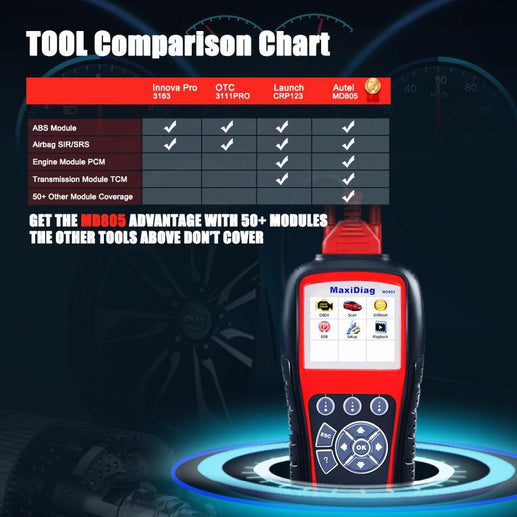 Car Diagnostic Tool For All System-Diagnostic Tool-Online GMall-Online GMall