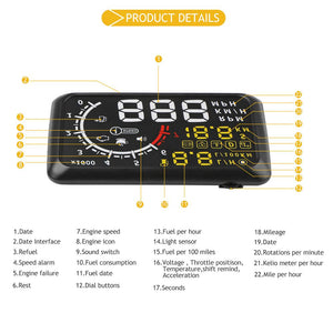 Car OBD2 Head Up Display-Head Up Display-Online GMall-4C 2015-China-Online GMall