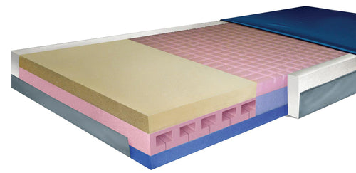 Multi-Ply™ Series 6500 with Raised Side Rails Bed Mattress