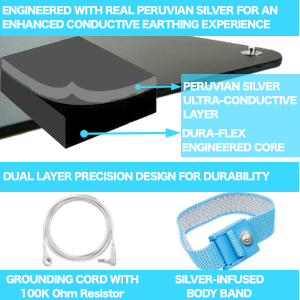 Ground Smart Earthing Mat and Band Engineered with Real Peruvian Silver
