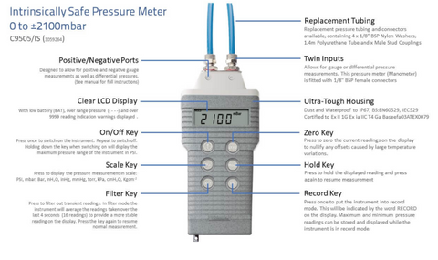 HHSolutions_Comark_C9505_IS_Intrinsically_Safe_Pressure_Meter