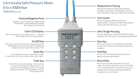 HHSolutions_Comark_C9507_IS_Intrinsically_Safe_Pressure_Meter