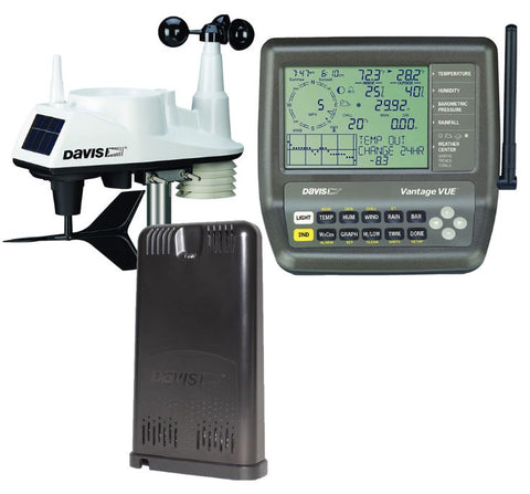 Davis Professional Weather Stations