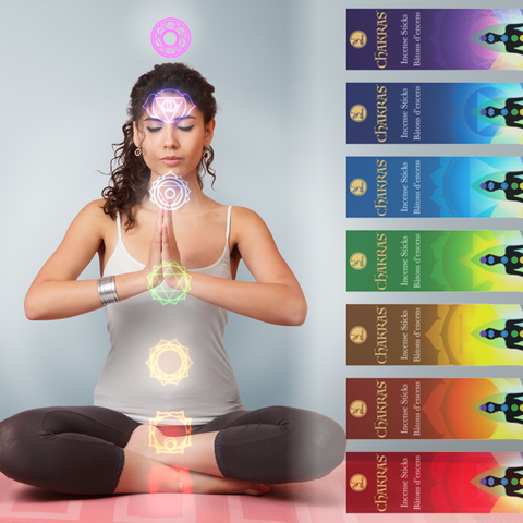Chakras and Incense