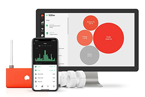 Sense Energy Monitor: Electricity Usage Monitor To Track Energy Usage in Real Time. - Farmer Brad LLC