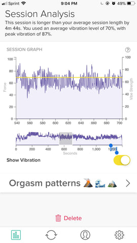Session Analysis - data showing another orgasm pattern from the Lioness Smart Vibrator app