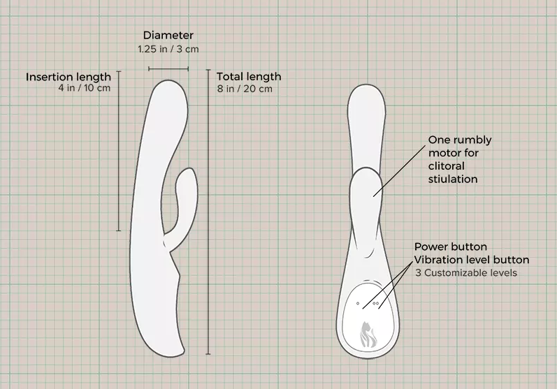 A diagram of the dimensions of the Lioness vibrator