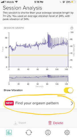 Find orgasm pattern