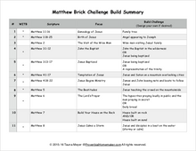 Matthew Brick Challenge & Learning Pack