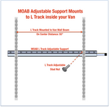 MOAB Installation Kit for Sprinter 144 Length
