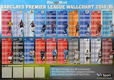 Mail on Sunday Barclays Premier Football League 2014/15 wall chart BRAND NEW