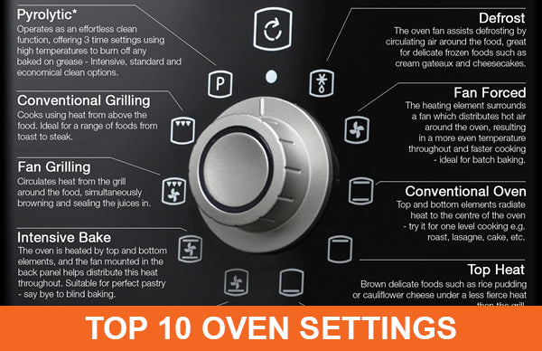 Top 10 Common Oven Settings Explained