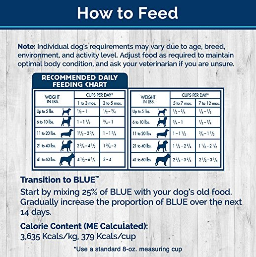High Protein Dry Puppy Dog Food by Blue Buffalo