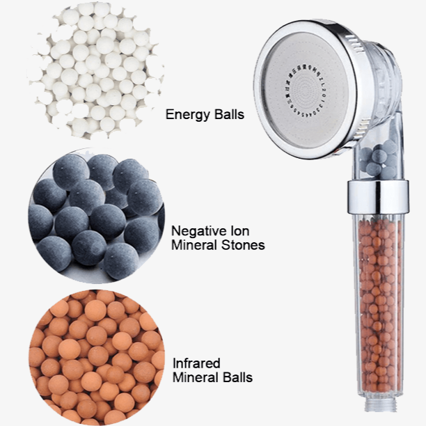 High-Pressure Ionic Filtration Shower Head - FREE SHIP DEALS
