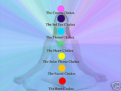CHAKRA MEDITATION DVD, RELAXING & CALMING VIEWS OF THE OCEAN & SKY