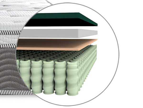 individual coil structure spring vs memory foam
