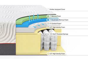 Cooling Memory Foam And Icoil Spring Hybrid Mattress Zinus