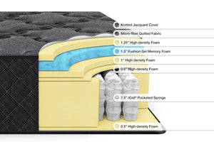 Cross-section image showing the layers in the 12 inch mattress