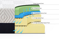 Cross-section image showing the layers in the 14 inch mattress Thumbnail