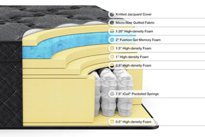 Cross-section image showing the layers in the 14 inch mattress
