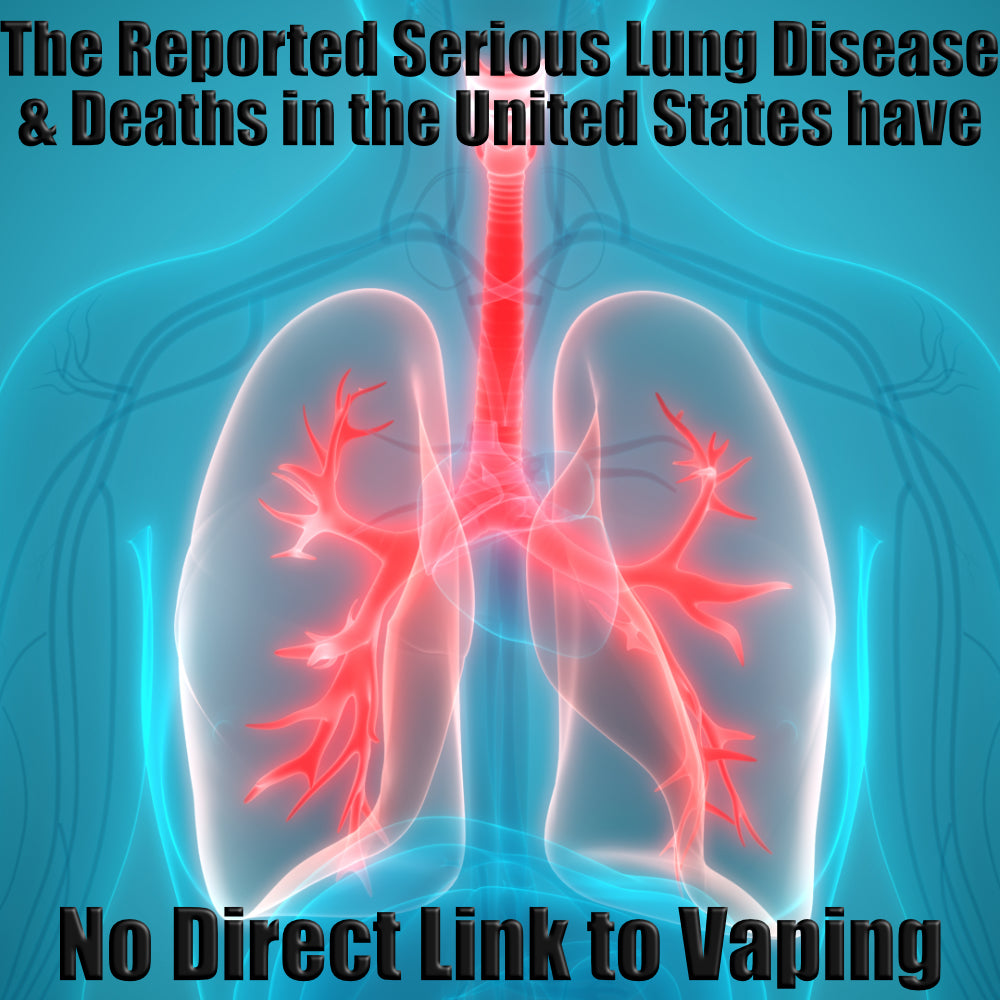 Reported Serious Lung Disease & Deaths in the United States.