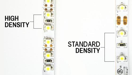 What's the difference between High Density and Standard Density LED light strips?