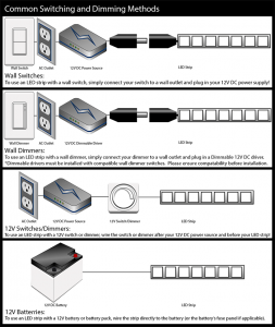 Hitlights wiring diagrams common switching and dimming methods for le common switching methods for our single color led strip lights cheapraybanclubmaster Choice Image