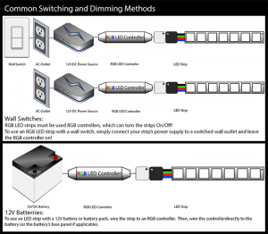 Hitlights wiring diagrams common switching and dimming methods for le common switching methods for our rgb led strip lights cheapraybanclubmaster Choice Image